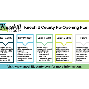 Kneehill County COVID-19 Update #9
